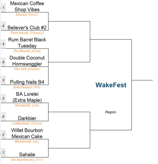 Wakefest Region